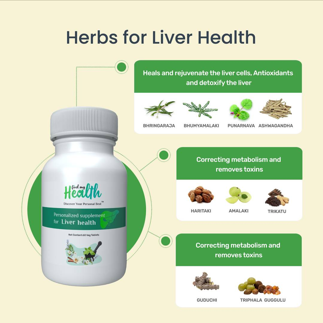 Personalized supplement for Liver Health